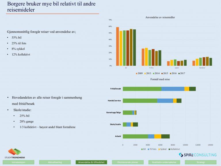 Markedsføring_Rapport_Utdrag-04